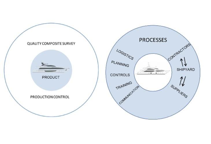 yacht quality audit sailadv (1)